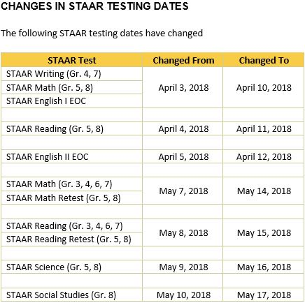 Staar testing dates in Melbourne